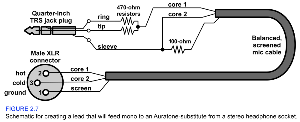 How to wire a mono speaker that would help minimise the likelihood of a ground loop between the mono active speaker and the headphone output producing audible hums and busses asfbconference2016 Image collections