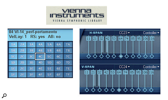 Diagram 7: As well as responding to keyswitches, playing speed (etc.), the Vienna Instruments player can be set up to receive CC commands as the articulation controller. When fully expanded, the VI matrix holds up to 144 articulation cells arranged in a12 x 12 grid — for the purposes of legibility we've shown just 42 of them! In this example, CC23 controls the horizontal position on the grid while CC24 controls the vertical axis.