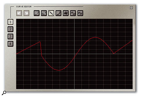 An example of a Tracking Generator curve.