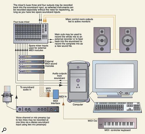wiring diagram for home recording studio wiring wiring diagrams home studio wiring diagram home auto wiring diagram schematic