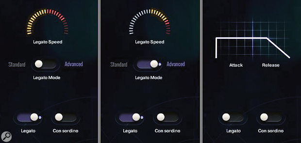 This composite screen shows the velocity meters for Standard legato (two speed zones) and Advanced legato (three speed zones). When legato is off (polyphonic), the meters are replaced by an interactive envelope graphic with adjustable attack and release times.