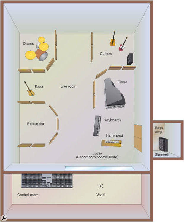 The layout of Power Plant Studio One for the band sessions that formed the basis of 'The Sweetest Taboo'.