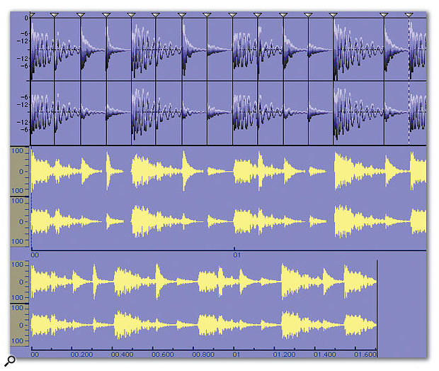 The upper waveform is a 133.33bpm drum loop in Recycle; note the slices. The middle waveform has been converted into a REX file, slowed to 120bpm, and converted back to WAV. Note the gap between slices. The lower waveform is the same REX file, but sped up to 145bpm.