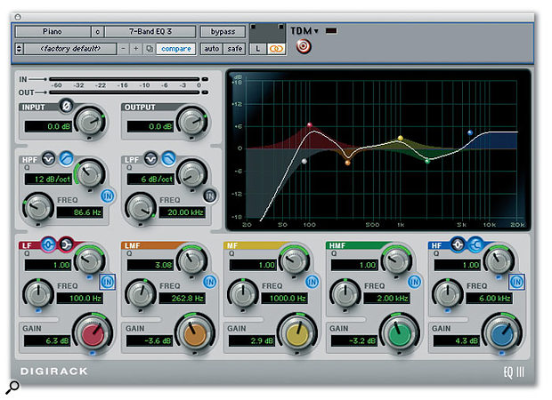 Digidesign's EQ III plug-in has been updated to fix a bug where settings were being incorrectly recalled.