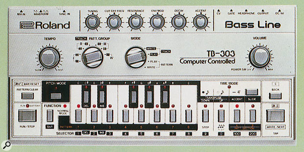 The History Of Roland