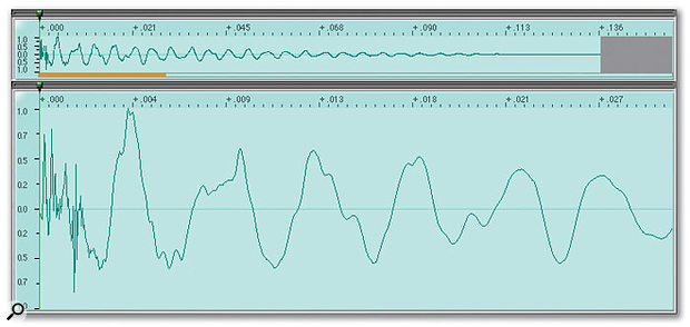 This badly trimmed waveform clicks audibly and unpleasantly, because playback commences some way into the sound.