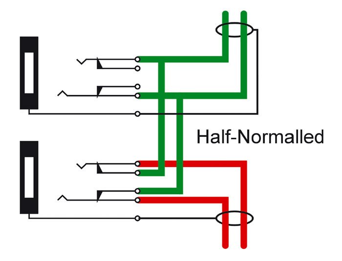 the low down on analogue interfacing inserting the plug into the top socket of a half normalled patchbay allows the signal