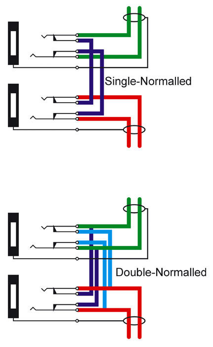 the low down on analogue interfacing in a single normalled patchbay plugging a jack into either socket breaks the signal