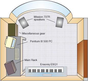 321022279668134877 besides Recording Studio Room Setup additionally Studio Monitor Positioning besides Surround Sound Speaker Placement likewise Recording Studio Atlanta Layout. on ideal home recording studio diagram