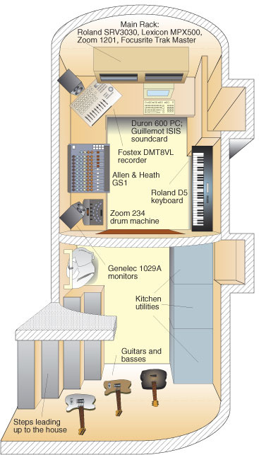 choosing a studio room choosing a studio room