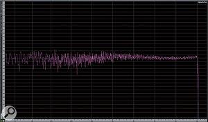 5. LAME MP3 at 128kbps.