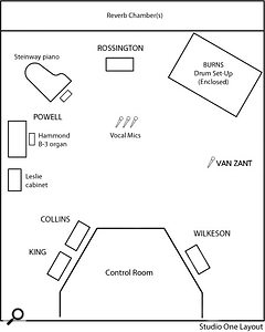 The floor plan for the 'Sweet Home Alabama' session.