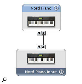 Prior to v7.1, DP needs a helping hand in Audio MIDI Setup to use some USB‑connected controller devices. Creating an extra 'dummy' input device, as shown here for a Nord Piano, solves the problem
