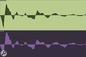 Spot the difference: the kick drum hit I've drawn with the pencil tool (above) might look similar to the real thing (top), but it certainly doesn't sound the same.
