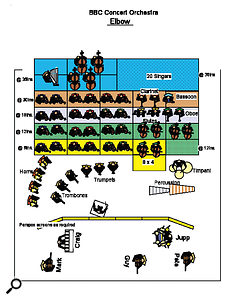 A stage plan showing the rough layout of Studio 1 for the performance.