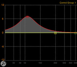 The vertical scale of the Epure frequency graph changes dynamically depending on how much boost or cut you're applying.