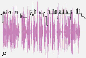 Level automation was used extensively on both singers' vocals, as well as compression.