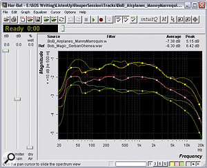 Software that can extract the long‑term average frequency spectrum of amix, such as the off‑line Har-Bal software or Voxengo's Curve EQ plug‑in, can be particularly handy when investigating issues of overall mix tonality.
