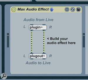 The default Max Audio Effect: two virtual jack cables.