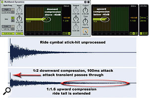 3: A ride-cymbal stick hit (top waveform) is processed with downward compression above a -40dB threshold and upward compression below a -40dB threshold. A 100ms attack time allows the stick-hit transient to pass through (bottom waveform). Note. in the Multiband Dynamics settings at the top left, that the high and low bands are disabled (greyed out High and Low buttons), resulting in standard, single-band operation.