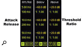 4: The 'T', 'A' and 'B' buttons reveal tabs for setting threshold, ratio, attack and release for each band of Multiband Dynamics' Above and Below processors. (The 'T' settings apply to both Above and Below.) Awkwardly, you must type the reciprocal of the value you want on the right side of the ratio (type '.5' when you want 1:2.00 and type '2' when you want 1:0.50).