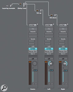 MIDI Echoes: This shows asignal chain using the Delay Line object and Transformers to create MIDI echoes that are transposed and sent to different instrument tracks.