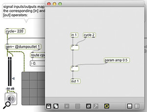 Inside gen~, low-level DSP components are compiled into efficient code.