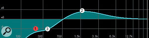 Here you can see the EQ curves used for three different electric guitar parts. The similarities between them suggest that arethink of mic choice or placement when recording would be sensible in order to get closer to the required sound at source.