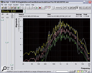 Reducing a series of harsh-sounding narrow-band frequency spikes on the lead vocal recording involved a series of strong measures: IntuitQ processing from the offline HarBal mastering software; heavily driven tape-emulation from ToneBoosters's Ferox; and three octave-wide bands of frequency-selective compression from Reaper's multi-band ReaXcomp dynamics plug-in.