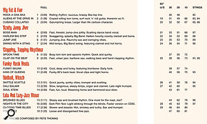 ...but the sleeve notes are designed to help the TV editor in a  hurry. Note the additional one–minute, 30–, 20– and 10–second versions, and the short 'stings'.