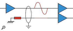 Impedance-balanced Send: Increasingly, manufacturers are using impedance-balanced outputs. The signal is still being transmitted differentially, but only the hot wire carries the (full level) signal. The cold wire is arranged to have the same impedance to ground to ensure proper common-mode rejection. This approach has fewer components and so is cheaper to implement, but it also ensures the correct signal levels are maintained regardless of whether the destination is balanced or unbalanced.