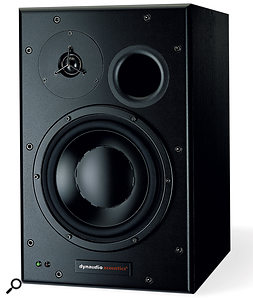 Q. Is asymmetry in monitors aproblem?