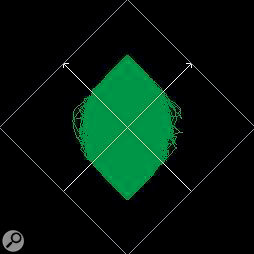 A vectorscope display for Jason Mraz's 'Did You Get My Message?'