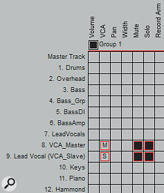 To implement relative-trim automation, you'll need to control your target track as a VCA Slave from a separate VCA Master track — and it's also sensible to gang the Mute and Solo buttons of both channels.
