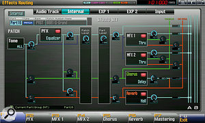 Effects routing, Fantom G‑style. Note that each of the four tones in apatch has its own individual effects send setting.