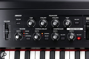 The RD700NX's effects and EQ controls.