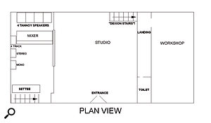 A plan view of the layout of Sound Techniques. The control room and workshop were upstairs, leaving the central part of the live area with a  high ceiling.