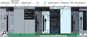 Studio One 2's Mix view with the processing we describe in this article.