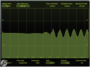 This screenshot shows the spectral L/R panning display of ToneBoosters' affordable TB_Equalizer plug-in. The equally spaced peaks and troughs show EQ-based stereo widening in action on one of the synth sounds in Rihanna's 'Where Have You Been'.