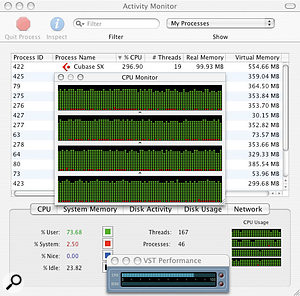Activity Monitor reporting on how Cubase SX 3.1 is utilising system performances when running 128 instances of Reverb A. Notice that four processor graphs show the utilisation of the four processor cores in the Power Mac Quad.