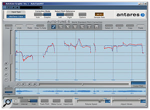 Auto-Tune's Graphic mode has also been revamped. The red curve represents the original pitch which the blue curve is editable and shows the corrected pitch.