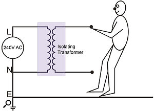 Figure 4. Using PME (unbalanced) power with an isolating transformer: Bridging between either terminal and ground is safe because there is no circuit through which the current can flow.