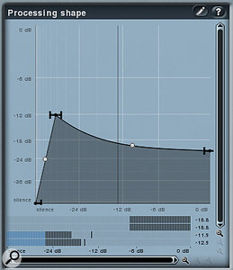 When you can't get enough gain reduction for a  given threshold, try a specialist plug-in that offers freely editable compression transfer functions, such as Melda's MDynamics. Dedicated duckers provide an alternative option, especially when you're hoping to replace a  drum in a  mixed loop with a  sample; the Sonalksis SV719 setting pictured above can pretty much duck a  drum to silence!