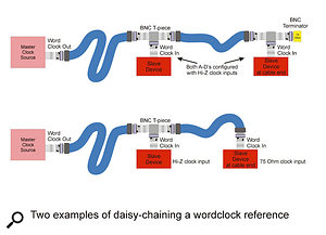 Two different ways to 'daisy-chain' clocking signals for digital equipment.