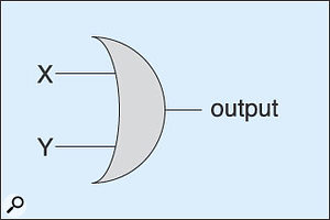 Figure 4: The OR gate.