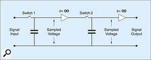 Figure 5: Two S&H circuits in series.