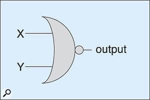 Figure 7: The NOR gate.