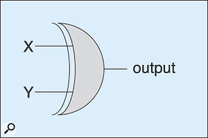 Figure 8: The XOR gate.