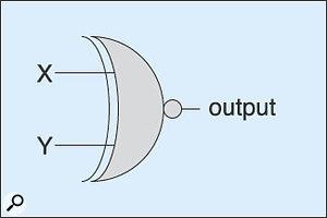 Figure 9: The XNOR gate.