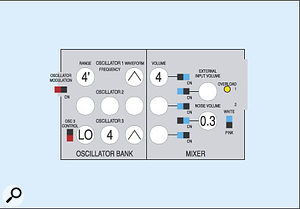 Figure 13: The recorder patch: Minimoog VCOs.